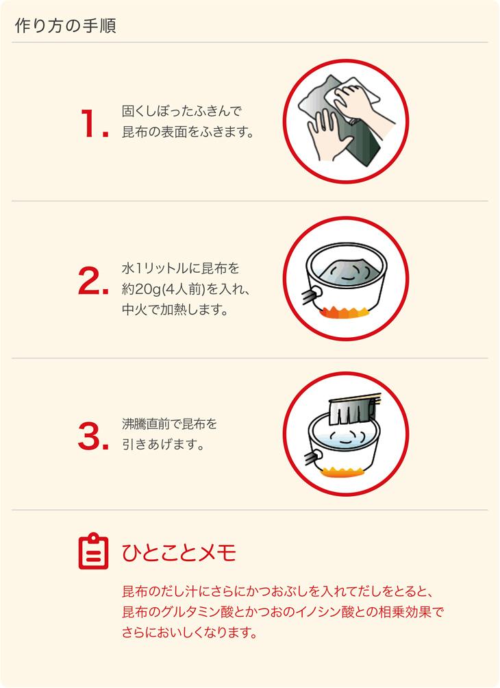 色々な料理に使える便利なだしの取り方をご紹介。